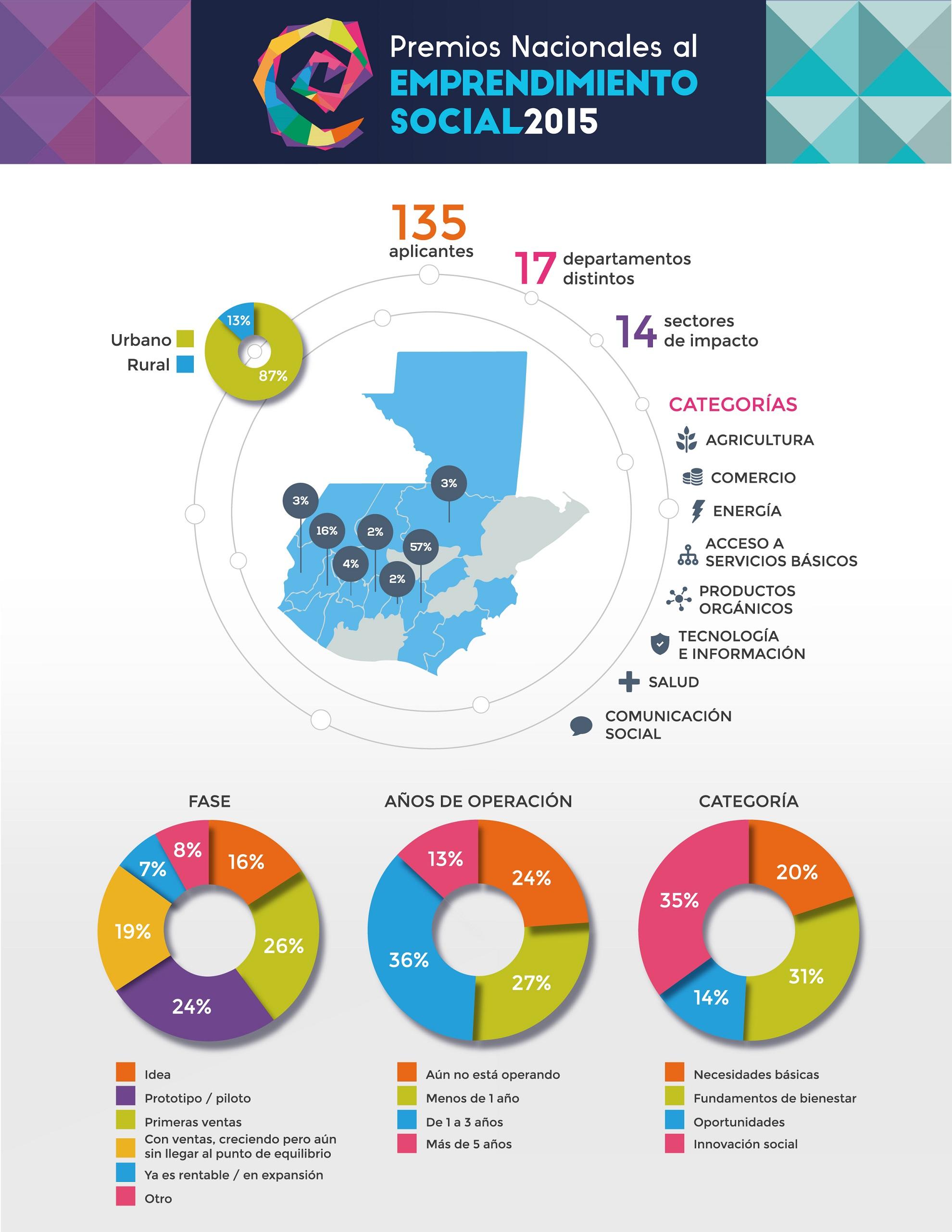 infografia premios-13
